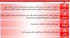 شهداء الثورة: الثلاثاء 17-10-2017