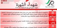 شهداء الثورة: السبت 04-11-2017