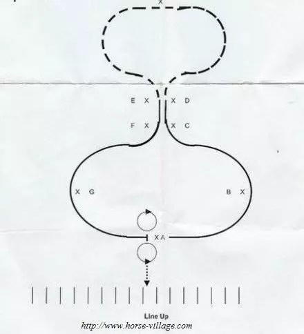 Pattern de Western Horsemanship