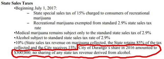 This is a screenshot of the part of Durango's City Manager's Agenda Documentation that incorrectly reports the City's tax income from the the special sales tax on marijuana for 2016. It should read $343,090 dollars.