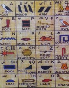 also egyptian hieroglyphics conversion chart to english alphabet rh horsehints