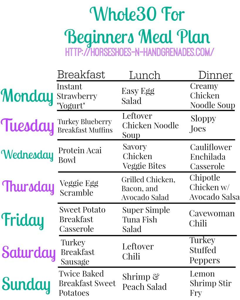 whole30 for beginners weekly meal plan horseshoes hand grenades