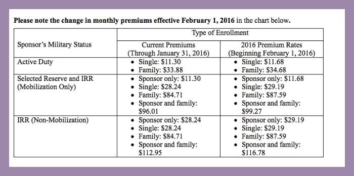 MetLife TDP 2016 Premium Changes Chart