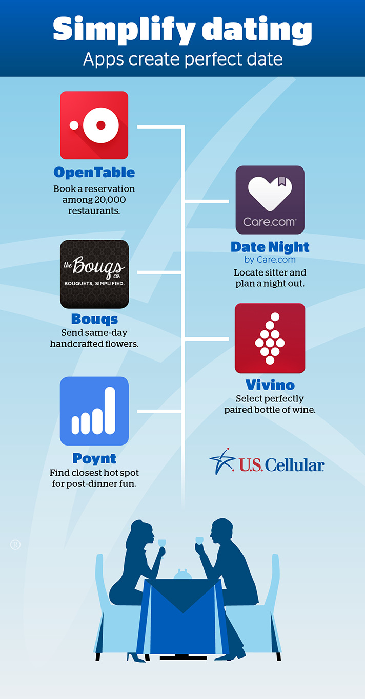 US-Cellular-Dating-Apps-Infographic-2017-Final