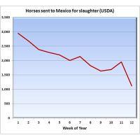 Mexico-stats