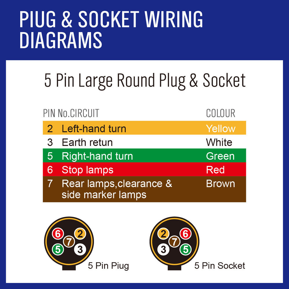 Wiring Diagrams On Pin Trailer Plug Wiring Diagram On 5 Conductor