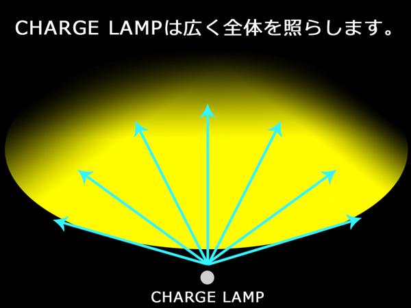 ランプから光が広がる様子のイラスト。HORUSIS CHARGE LAMP(ホルシス チャージランプ)