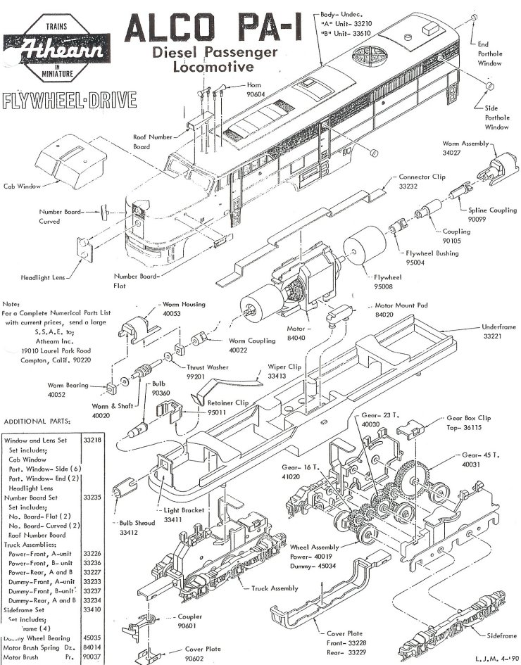 What needs to be replaced to make Athearn Locomotive Dummy