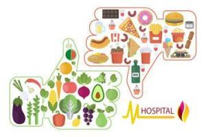 علاج تورم اللثة - سوء تغذية - هوسبيتال اكادمي