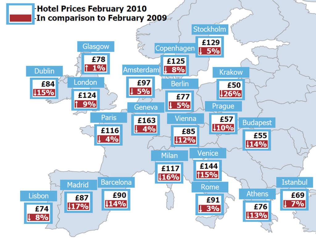 Hotel Rates Comparison Site