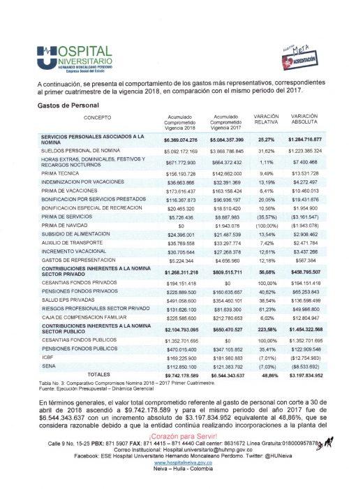 1.D.-INFORME-AUSTERIDAD-DEL-GASTO---1-CUATRIMESTRE-2018-005
