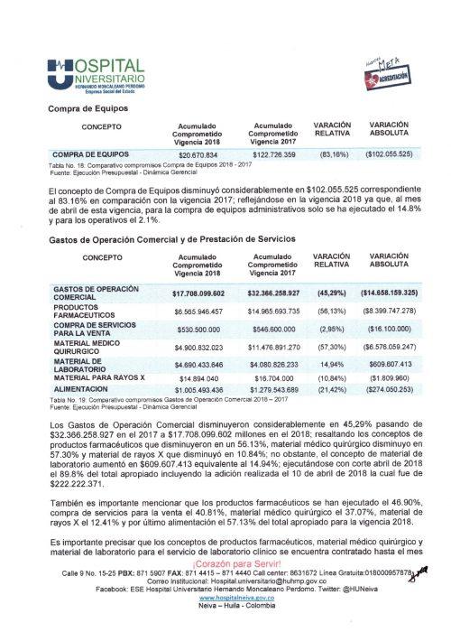 1.D.-INFORME-AUSTERIDAD-DEL-GASTO---1-CUATRIMESTRE-2018-013