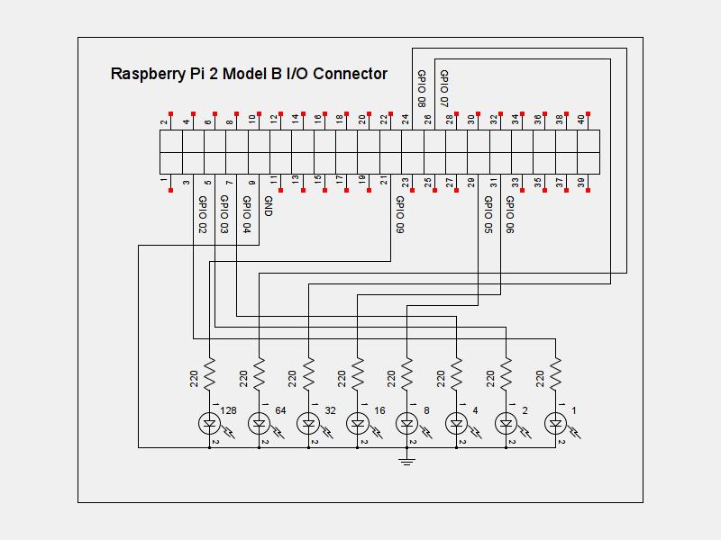 Raspberry Pi Remote Control