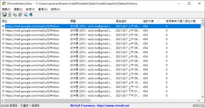2021 瀏覽器歷史紀錄查詢統計工具推薦 ChromeHistoryView