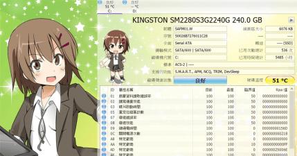 CrystalDiskInfo 7.8.0 漂亮的報表顯示您的硬碟現狀