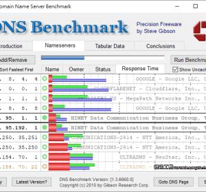 DNS Benchmark 1.3.6668.0 名稱解析速度測試評比工具