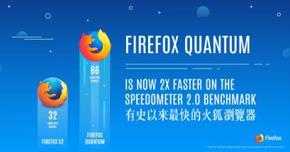 Firefox 68 Portable 繁體中文免安裝版,史上最快版本