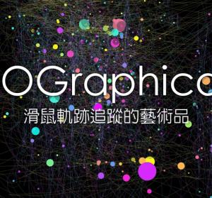 IOGraphica 1.0.1 滑鼠軌跡追蹤的藝術品,看看使用熱點在哪裡(Windows/Mac/Linux)