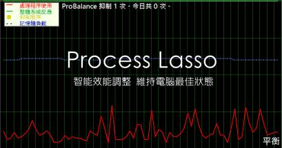 Process Lasso 2019 最新免安裝中文版