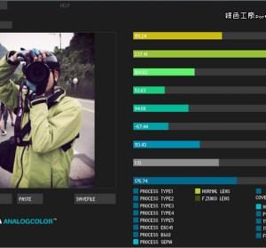 Toycamera Analog 0.7 - 簡單的製作圖片LOMO效果