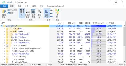 如何統計電腦中檔案資料夾大小?TreeSize Free 免費工具