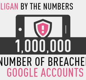 【立刻線上檢查】Android 系統手機遭受惡意軟體侵駭,超過百萬 Google 帳號資料恐外洩