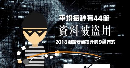 2018 網路安全提升的 9 種方式,這些方法你的電腦用了幾種?
