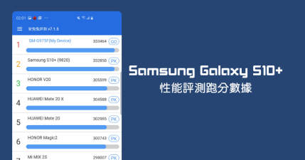 Samsung Galaxy S10+ 安兔兔 3DMark 跑分實測