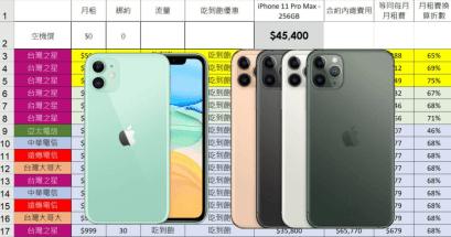 iPhone 11 電信綁約資費整理(中華電信、遠傳電信、台灣大哥大、亞太電信與台灣之星)