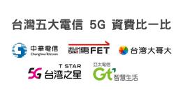 5G 大戰戰已經開打,不少人已經迫不及待想體驗看看 5G 的速度,五大電信業者已經開始推出早鳥台灣 5G 資費方案,中華電信已經推出早鳥 1399 元 5G 網路吃到飽方案,能讓 4G 自動升級 5G 方案,至於台灣大哥大、遠傳、台灣之星與...