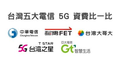 5G 費率哪一家比較便宜?有 599 吃到飽嗎?