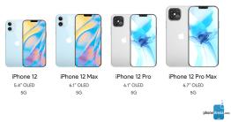 iPhone 12 的傳聞越來越多,大家總是會期待蘋果下一代的手機,目前有 iPhone 環保版本、大立光生產高端相機鏡頭、A14 處理器、不再贈送豆腐頭充電器、不贈送耳機等等傳聞,iPhone 12 也有模型機曝光,還有 5.4 吋的版本...