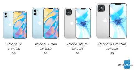 iPhone 12 小道消息整理,不贈送豆腐頭充電器與耳機了嗎?