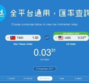 匯率查詢就是 Find.Exchange,具備到價提醒功能,內建高達 160 種貨幣匯率
