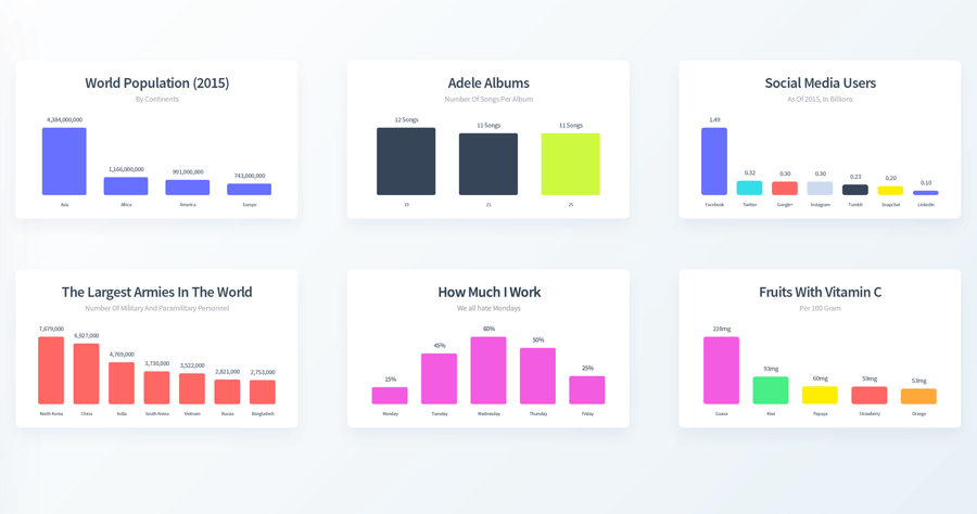 Create Beautiful Bar Charts