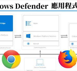 Application Guard Extension 微軟應用程式防護,阻擋惡意網站交給它(Chrome、Firefox)