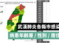 武漢肺炎各縣市感染人數地圖上線,北中彰占總確診人數 9 成以上