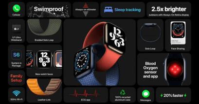 Apple Watch Series 6 有什麼新功能?售價及上市資訊整理