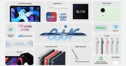 全新 iPad Air 2020 有哪些功能?發表會功能與售價資訊整理