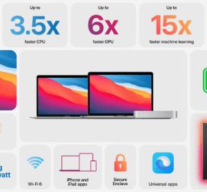 蘋果 11/11 凌晨發表 MacBook Air / MacBook Pro 及 Mac Mini 三款新品,全新 macOS 系統 Big Sur 將於 11/13 正式推出