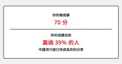 中國流行語挑戰 網頁遊戲,你能得幾分?