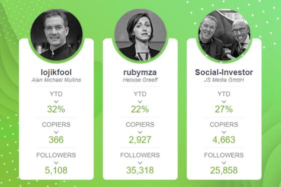Popular investor performance