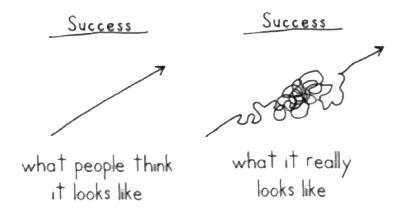 success-sketch