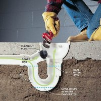 How to Eliminate Basement Odor and Sewer Smells | The ...