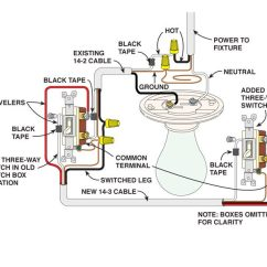 Dual Capacitor Fan Switch Wiring Diagram Cilia Nose How To Wire A Three-way | The Family Handyman