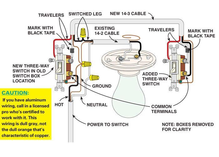 single gfci wiring diagram for dummies