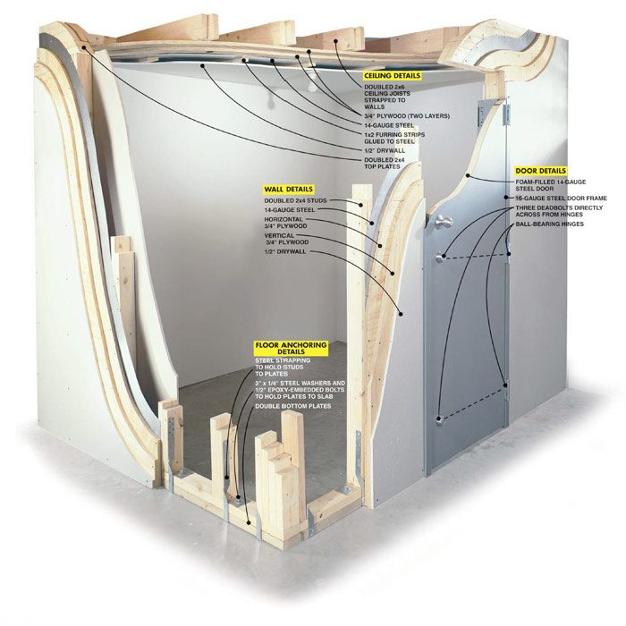 How To Build A Storm Shelter  The Family Handyman