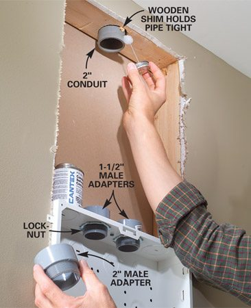 Electrical Wiring Residential Home Runs Installing Communication Wiring The Family Handyman