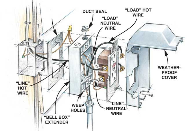 led light circuit diagram for dummies pj ranger wiring diy outdoor deck electrical | get free image about