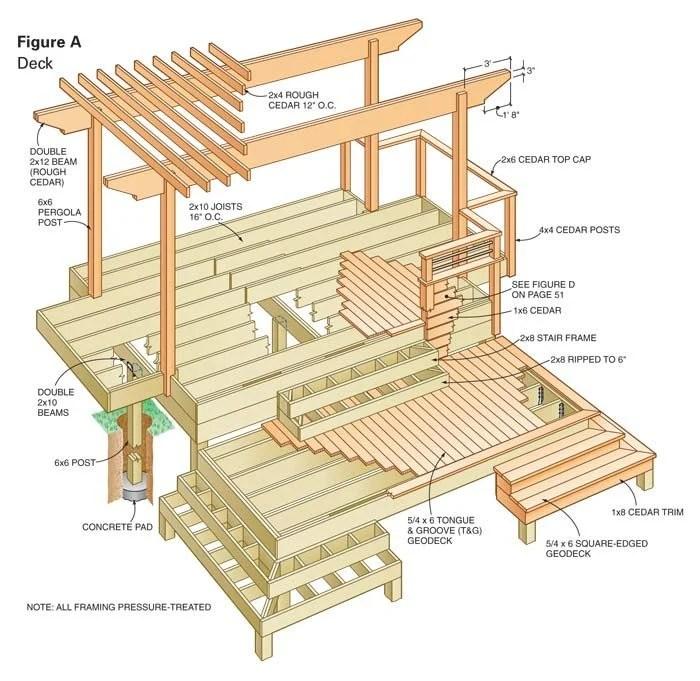 Dream Deck Plans The Family Handyman